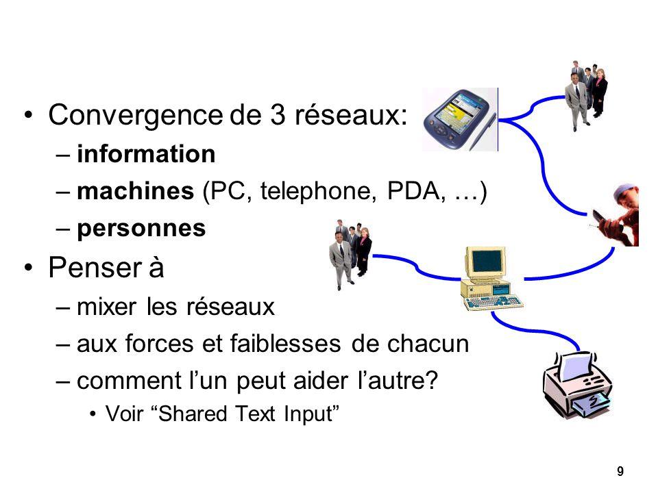 9 Convergence de 3 réseaux: –information –machines (PC, telephone, PDA, …) –personnes Penser à –mixer les réseaux –aux forces et faiblesses de chacun –comment lun peut aider lautre.