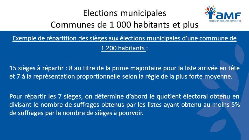 Exemple de répartition des sièges aux élections municipales dune commune de 1 200 habitants : 15 sièges à répartir : 8 au titre de la prime majoritair