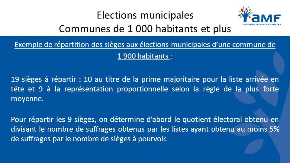 Elections municipales Communes de 1 000 habitants et plus Exemple de répartition des sièges aux élections municipales dune commune de 1 900 habitants