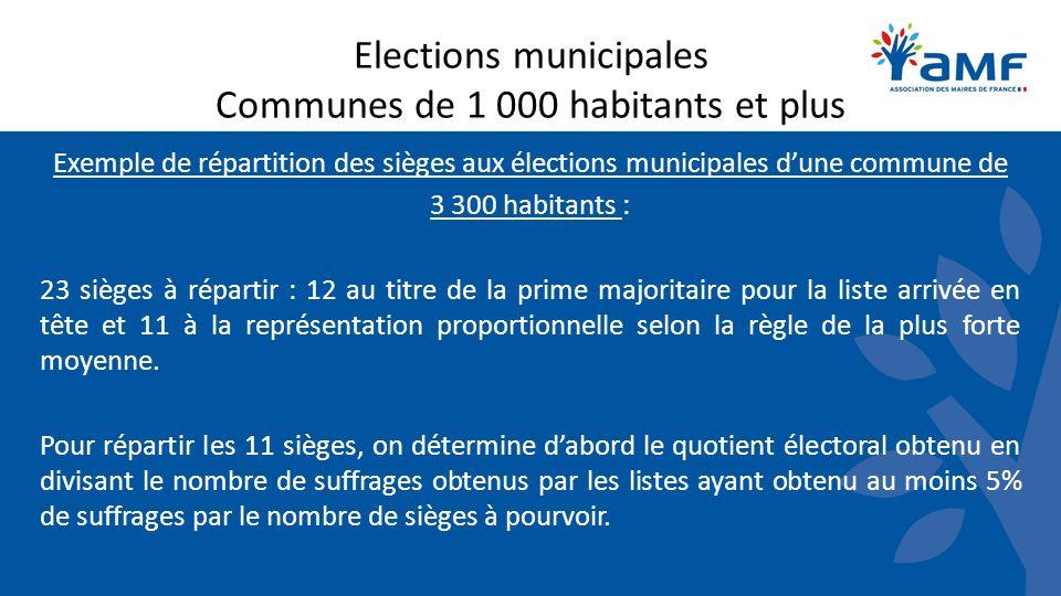 Elections municipales Communes de 1 000 habitants et plus Exemple de répartition des sièges aux élections municipales dune commune de 3 300 habitants : 23 sièges à répartir : 12 au titre de la prime majoritaire pour la liste arrivée en tête et 11 à la représentation proportionnelle selon la règle de la plus forte moyenne.
