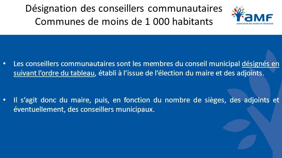 Désignation des conseillers communautaires Communes de moins de 1 000 habitants Les conseillers communautaires sont les membres du conseil municipal d