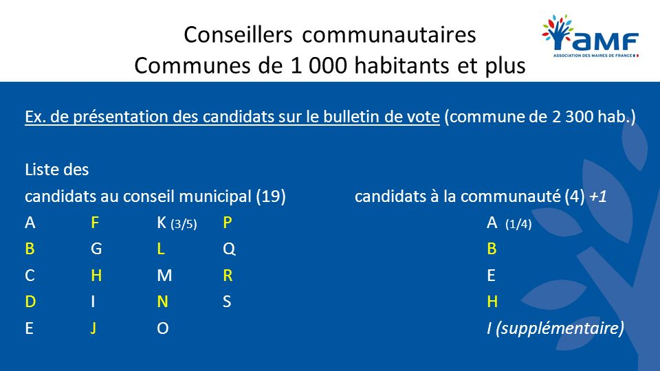 Conseillers communautaires Communes de 1 000 habitants et plus Ex. de présentation des candidats sur le bulletin de vote (commune de 2 300 hab.) Liste