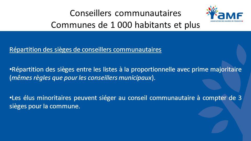 Conseillers communautaires Communes de 1 000 habitants et plus Répartition des sièges de conseillers communautaires Répartition des sièges entre les l
