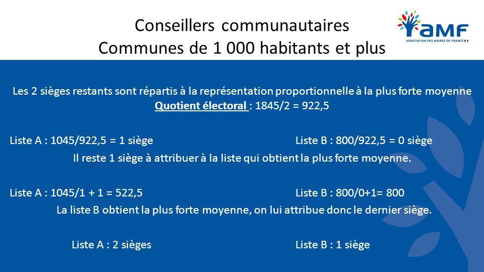 Conseillers communautaires Communes de 1 000 habitants et plus Les 2 sièges restants sont répartis à la représentation proportionnelle à la plus forte