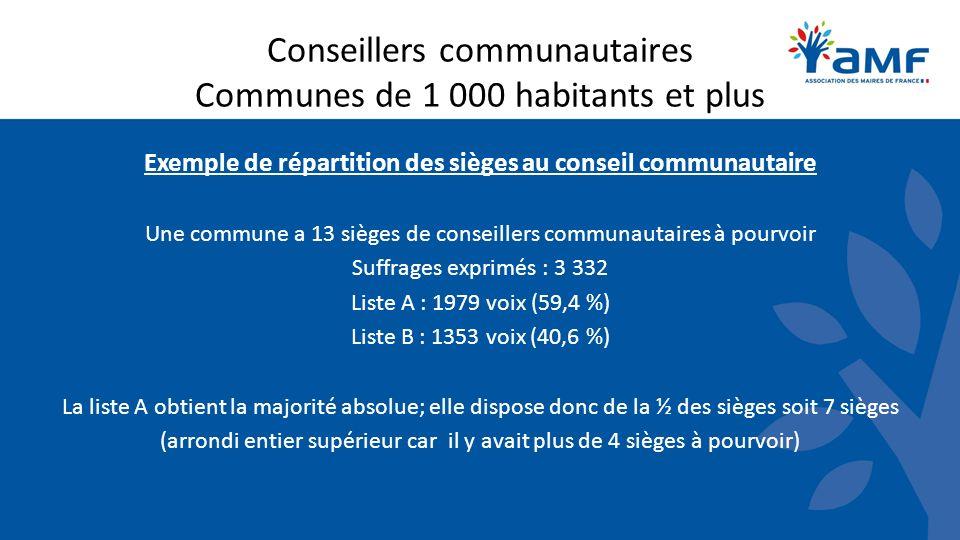 Conseillers communautaires Communes de 1 000 habitants et plus Exemple de répartition des sièges au conseil communautaire Une commune a 13 sièges de c