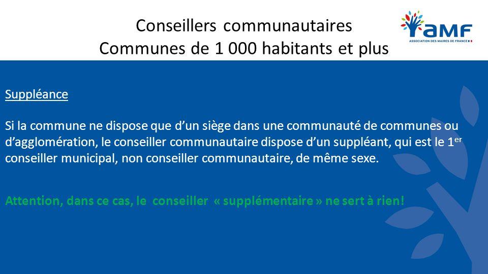 Conseillers communautaires Communes de 1 000 habitants et plus Suppléance Si la commune ne dispose que dun siège dans une communauté de communes ou da