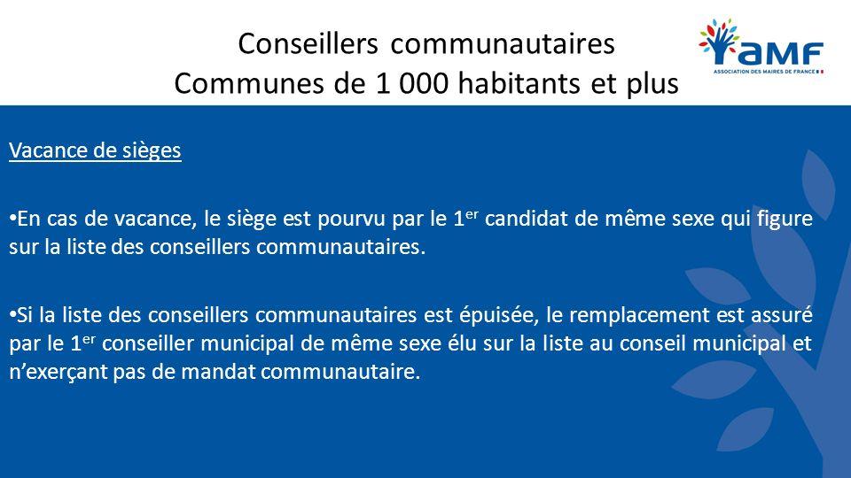 Conseillers communautaires Communes de 1 000 habitants et plus Vacance de sièges En cas de vacance, le siège est pourvu par le 1 er candidat de même s