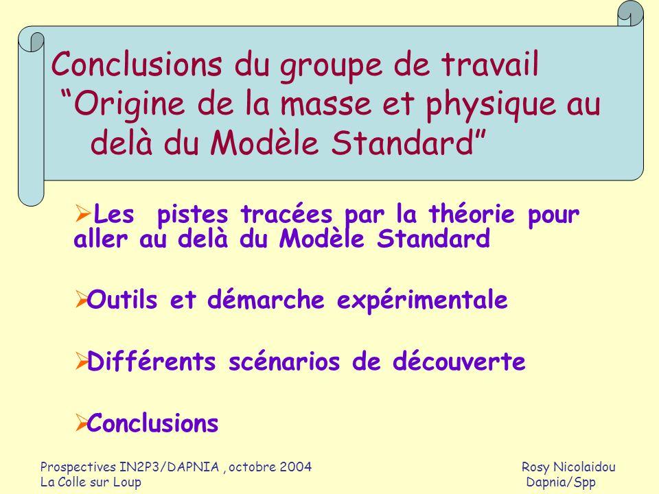 Prospectives IN2P3/DAPNIA, octobre 2004 Rosy Nicolaidou La Colle sur Loup Dapnia/Spp Dimensions supplémentaires Nouvelles particules et déviations dans les sections efficaces Théorie des particules élémentaires :Modèle Standard (MS) Une question ouverte: Origine de la masse; Quel est le mécanisme de brisure de symétrie électrofaible Modèles en 2 mots Caractéristique en commun dans tous les modèles: Apparition de nouveaux phénomènes à lordre ~TeV Modèle Standard un seul boson de Higgs léger 114 <M H < 260 GeV Alternatives non-perturbatives Un boson de Higgs lourd ou aucun, et de nouvelles particules Grande Unification Nouvelles particules;dont bosons de jauge ~TeV Supersymétrie plusieurs bosons de Higgs, nouvelles particules