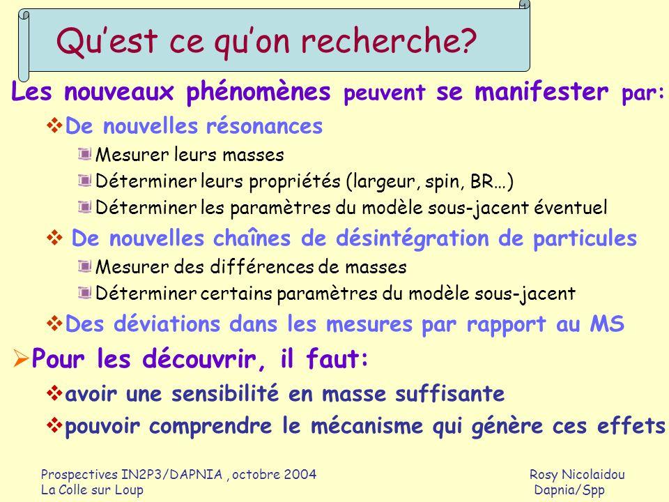 Prospectives IN2P3/DAPNIA, octobre 2004 Rosy Nicolaidou La Colle sur Loup Dapnia/Spp Accélérateurs et luminosités Accélérateur Type E cm (TeV) Luminosité année Max M accessible TeVatron (pp) 1.8 L~0.5 fb -1 2004 L~4-8.5 fb -1 2009 ~1 TeV LHC (pp) 14 Démarrage 2007 L~30 fb -1 2010 L~300 fb -1 2013 ~7 TeV SLHC * (pp) 14 L~1000 fb -1 /an 20140.5 TeV de plus / LHC ILC * (e + e - ) 1 L~500 fb -1 /an 2015-18~1 TeV * projets pas encore approuvés / (voir session accélérateurs mercredi 13/10 )