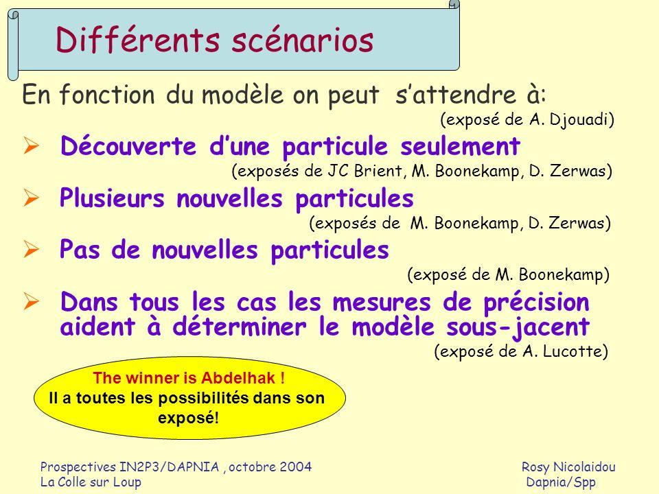Prospectives IN2P3/DAPNIA, octobre 2004 Rosy Nicolaidou La Colle sur Loup Dapnia/Spp 1) Scénario: Une nouvelle particule Une particule dans le modèle (ex le Boson de Higgs du MS ) Tevatron: Sensibilité à ~3σ à basse masse LHC : Découverte (~5σ à L=10 fb -1 ); première estimation de ses propriétés ILC : étude à fond de ses propriétés (précisions sur la largeur, BR, nombres quantiques de quelques % ) Une particule vue mais plusieurs prédites (ex MSSM) h 0 seulement Une particule observée au LHC Déviations de BR(h->WW)/BR(h->bb) MS/MSSM ~10% Ce rapport peut être mesuré au ILC, avec une précision de 3-4% Complémentarité LHC / ILC cruciale pour distinguer entre les modèles