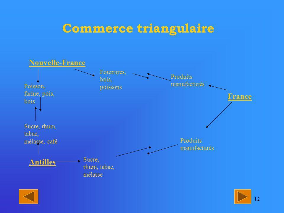 11 Jean Talon a inauguré plusieurs tentatives de diversification de léconomie.