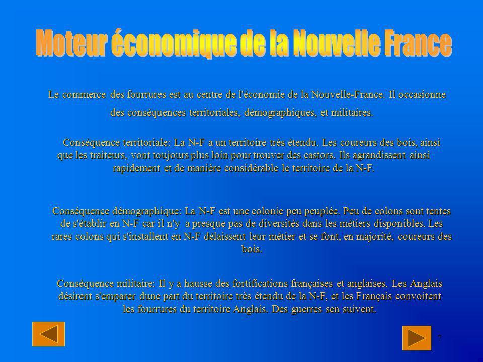 6 Compagnie à monopole La France confie à un compagnie lexclusivité de sa colonie.