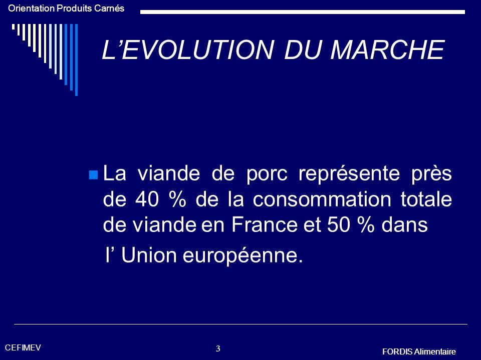 FORDIS Alimentaire Orientation Produits Carnés FORDIS Alimentaire CEFIMEV 3 LEVOLUTION DU MARCHE La viande de porc représente près de 40 % de la consommation totale de viande en France et 50 % dans l Union européenne.