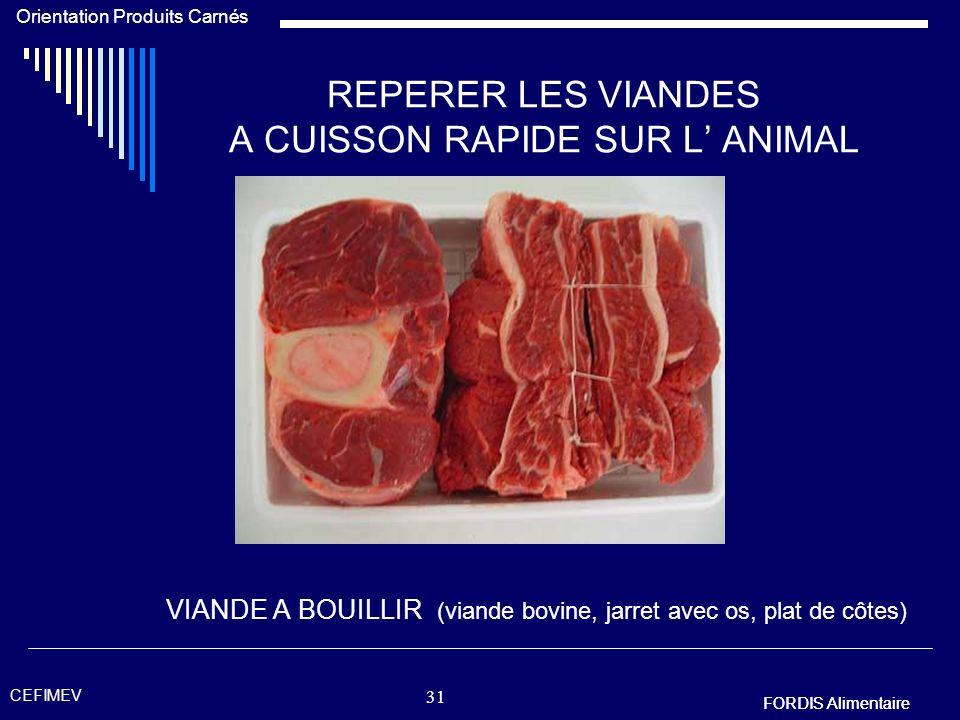 FORDIS Alimentaire Orientation Produits Carnés FORDIS Alimentaire CEFIMEV 30 REPERER LES VIANDES A CUISSON RAPIDE SUR L ANIMAL VIANDE A BRAISER (viand