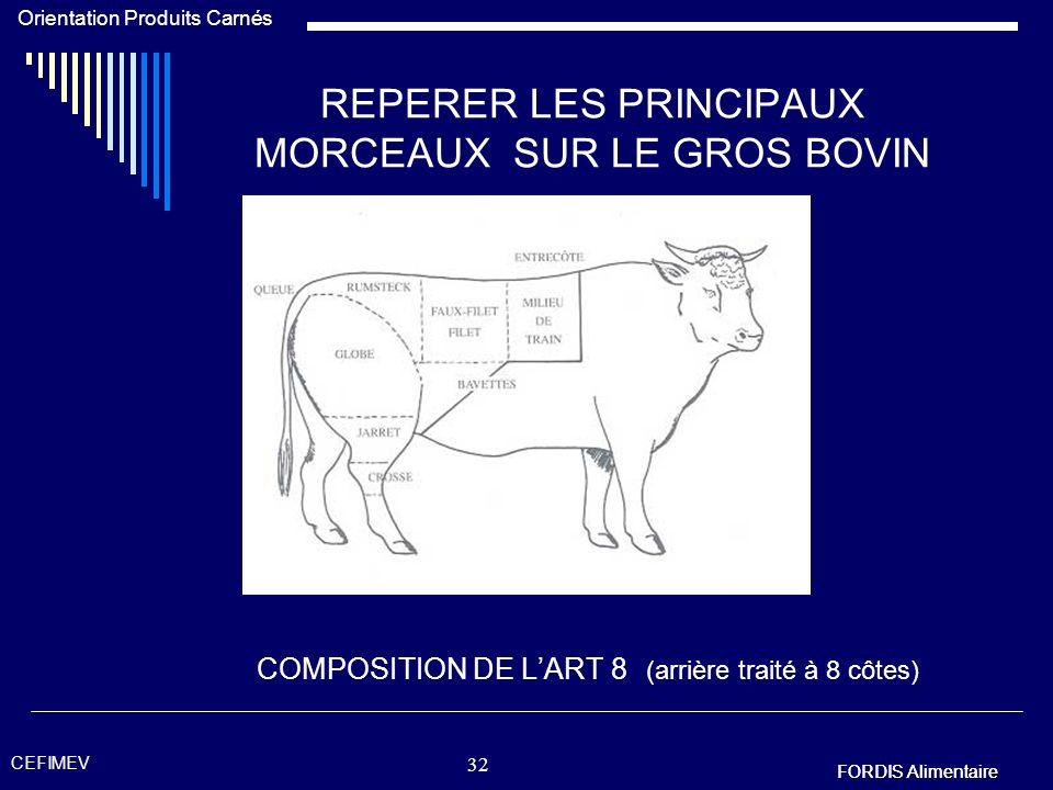 FORDIS Alimentaire Orientation Produits Carnés FORDIS Alimentaire CEFIMEV 31 VIANDE A BOUILLIR (viande bovine, jarret avec os, plat de côtes) REPERER