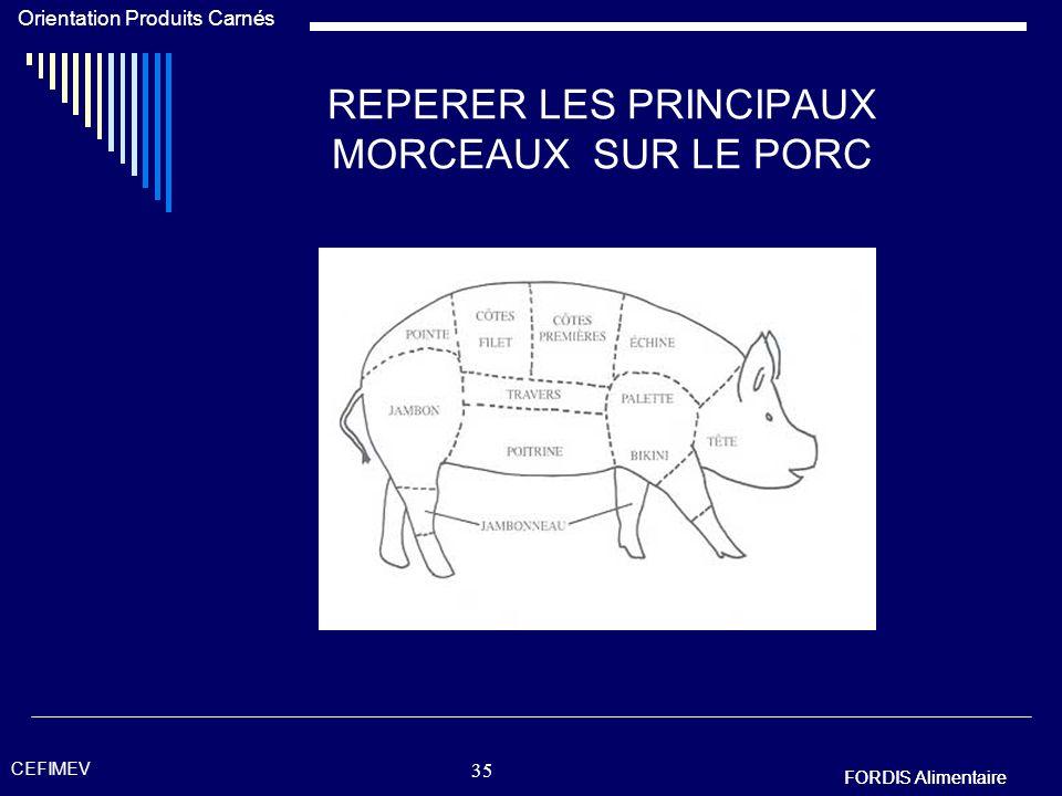 FORDIS Alimentaire Orientation Produits Carnés FORDIS Alimentaire CEFIMEV 34 REPERER LES PRINCIPAUX MORCEAUX SUR LAGNEAU
