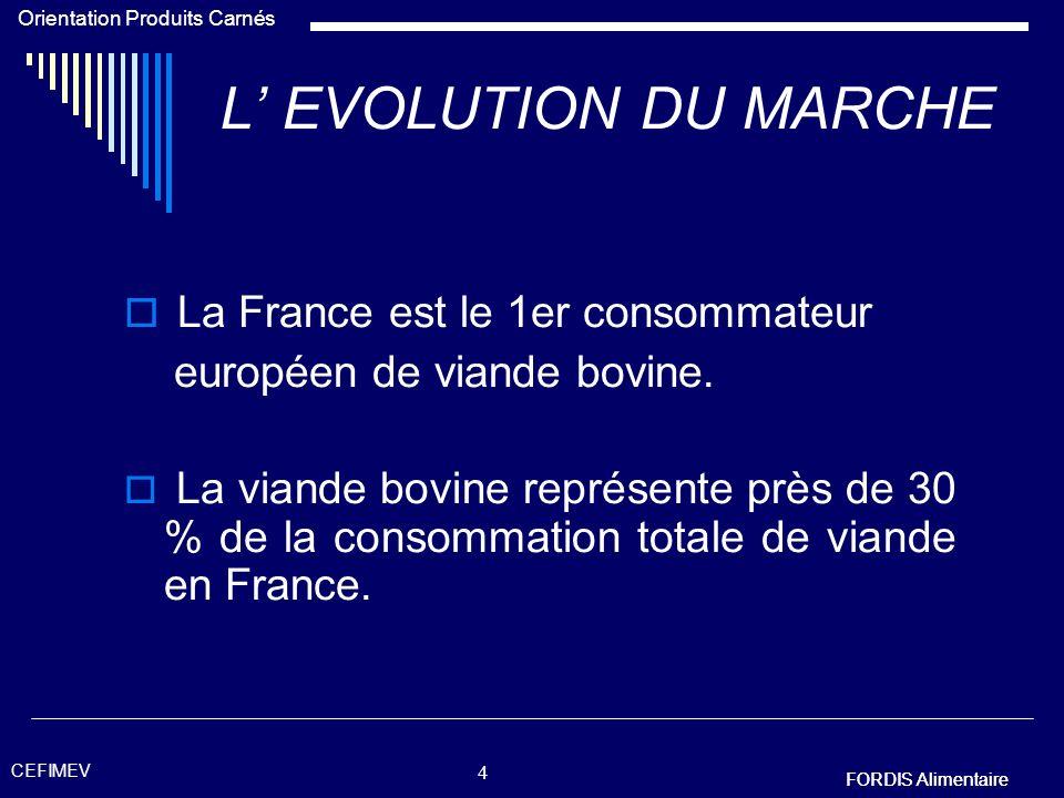 FORDIS Alimentaire Orientation Produits Carnés FORDIS Alimentaire CEFIMEV 4 L EVOLUTION DU MARCHE La France est le 1er consommateur européen de viande bovine.