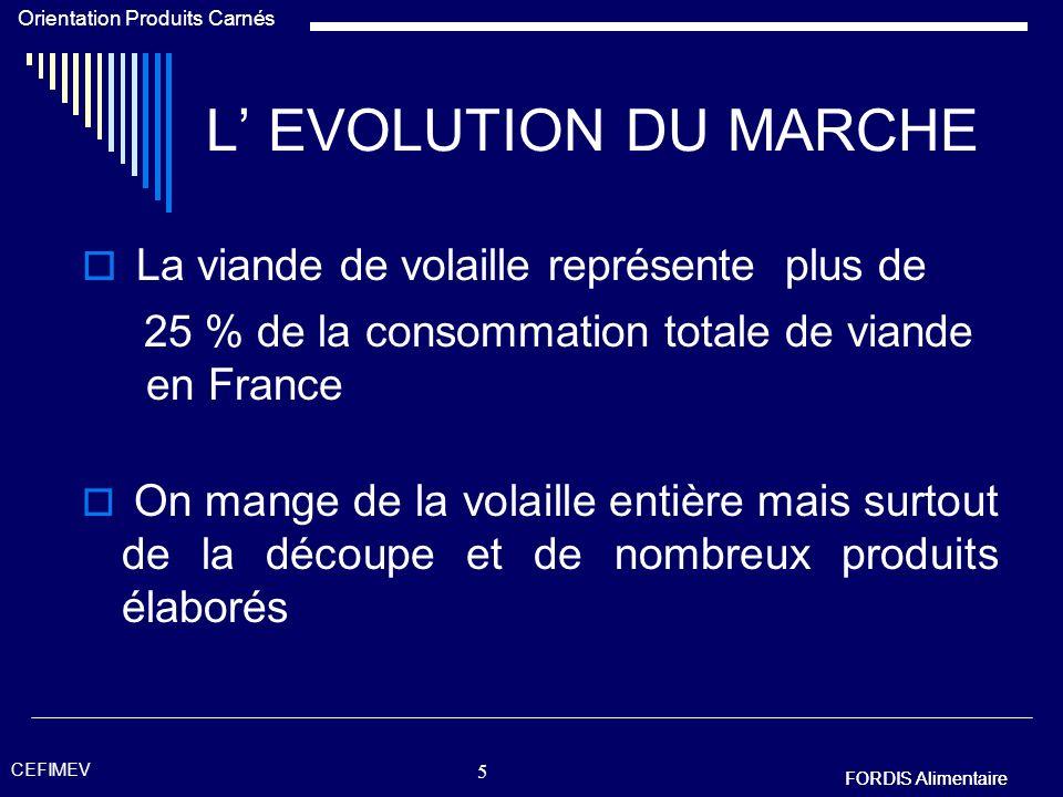 FORDIS Alimentaire Orientation Produits Carnés FORDIS Alimentaire CEFIMEV 4 L EVOLUTION DU MARCHE La France est le 1er consommateur européen de viande