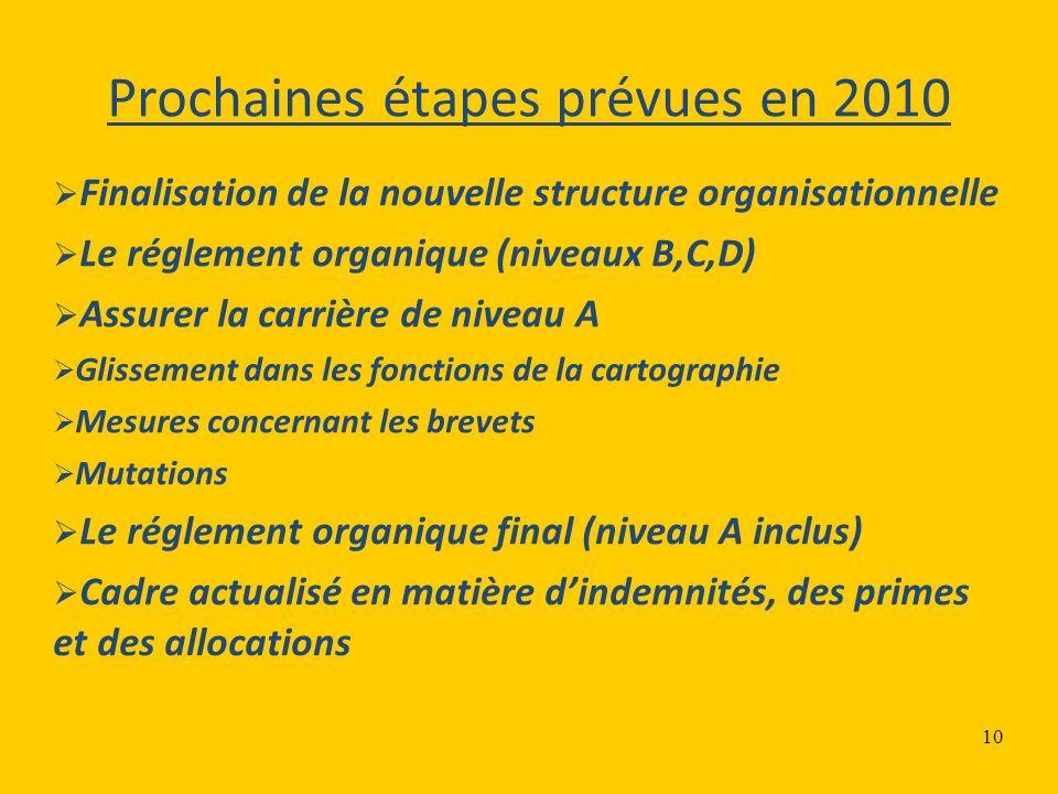 10 Prochaines étapes prévues en 2010 Finalisation de la nouvelle structure organisationnelle Le réglement organique (niveaux B,C,D) Assurer la carrièr