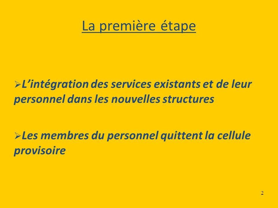 2 La première étape Lintégration des services existants et de leur personnel dans les nouvelles structures Les membres du personnel quittent la cellule provisoire