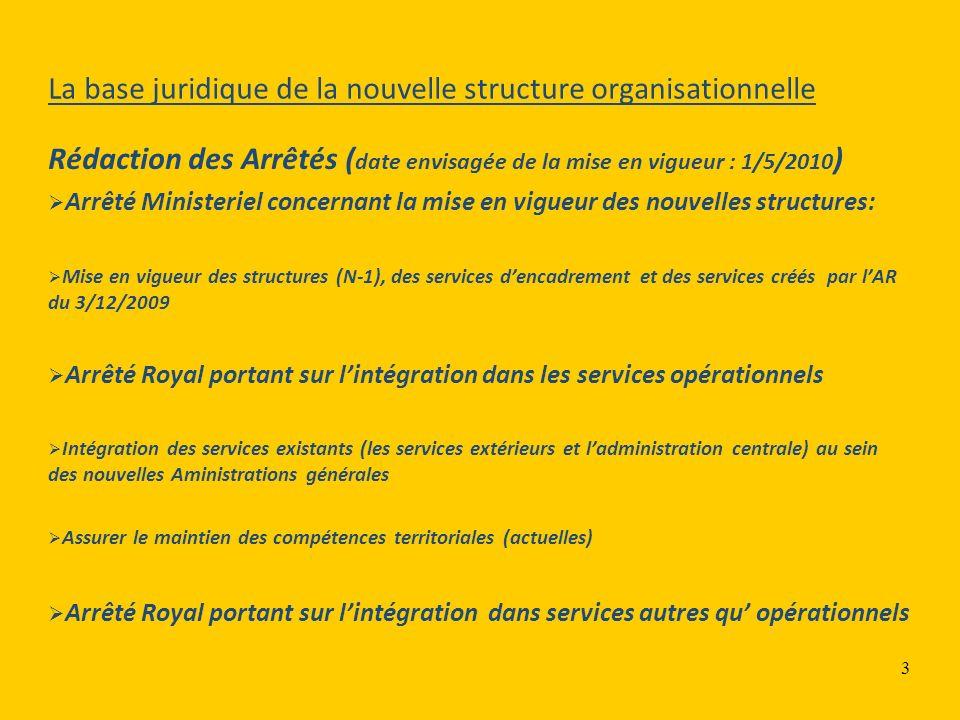 3 La base juridique de la nouvelle structure organisationnelle Rédaction des Arrêtés ( date envisagée de la mise en vigueur : 1/5/2010 ) Arrêté Minist