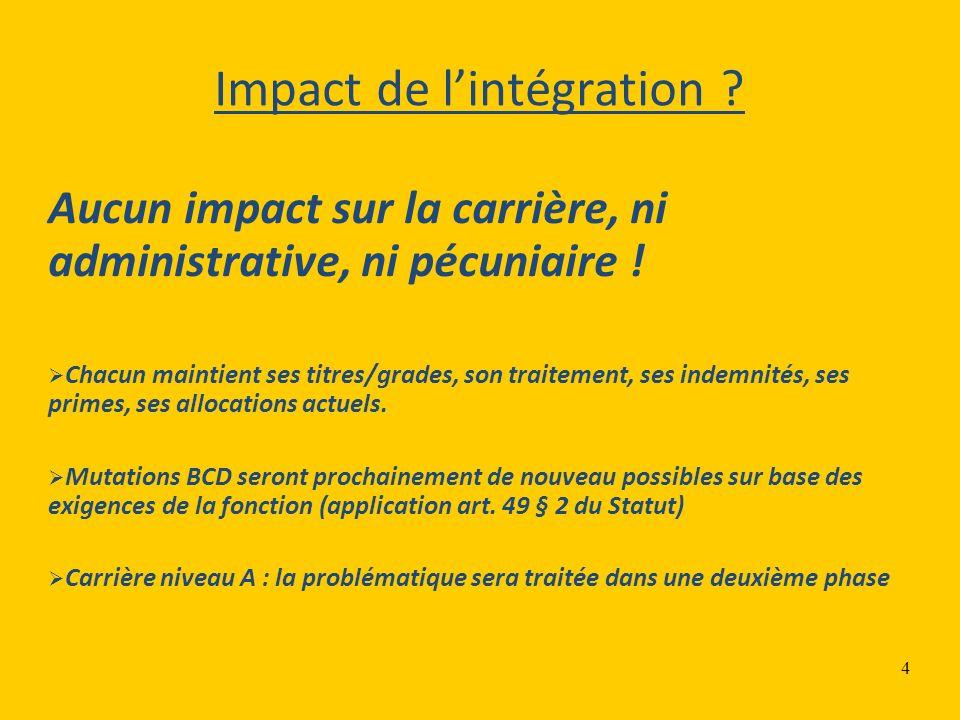 4 Impact de lintégration . Aucun impact sur la carrière, ni administrative, ni pécuniaire .