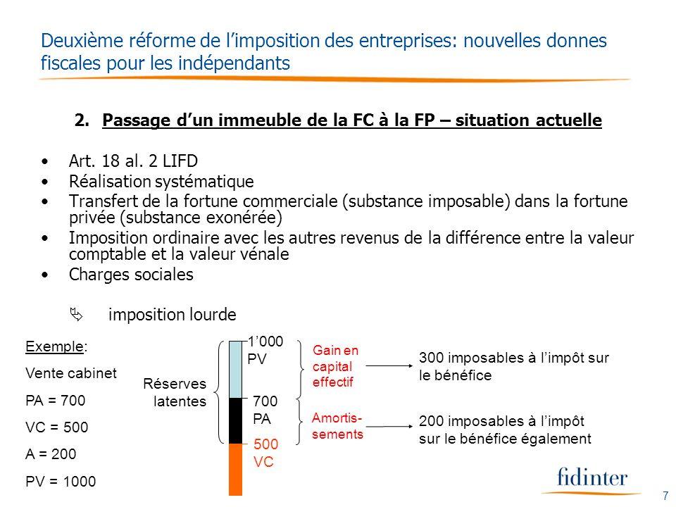 8 Deuxième réforme de limposition des entreprises: nouvelles donnes fiscales pour les indépendants 2.Passage dun immeuble de la FC à la FP – réforme de limposition des entreprises Report dimposition -Art.