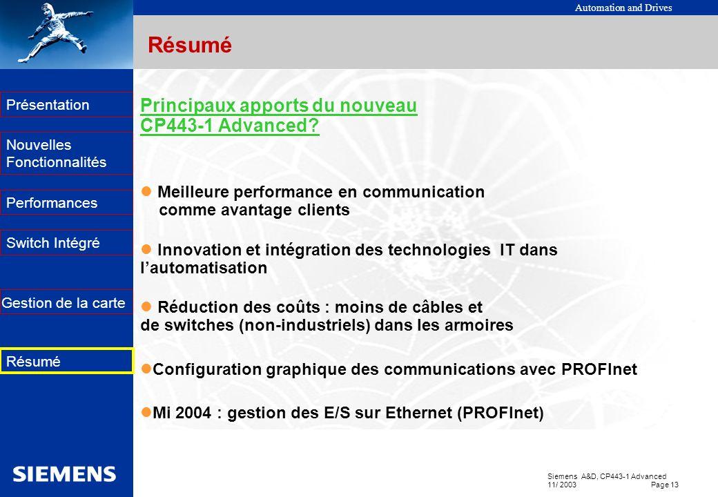 Automation and Drives Siemens A&D, CP443-1 Advanced 11/ 2003 Page 13 EK Présentation Nouvelles Fonctionnalités Performances Switch Intégré Résumé Gest