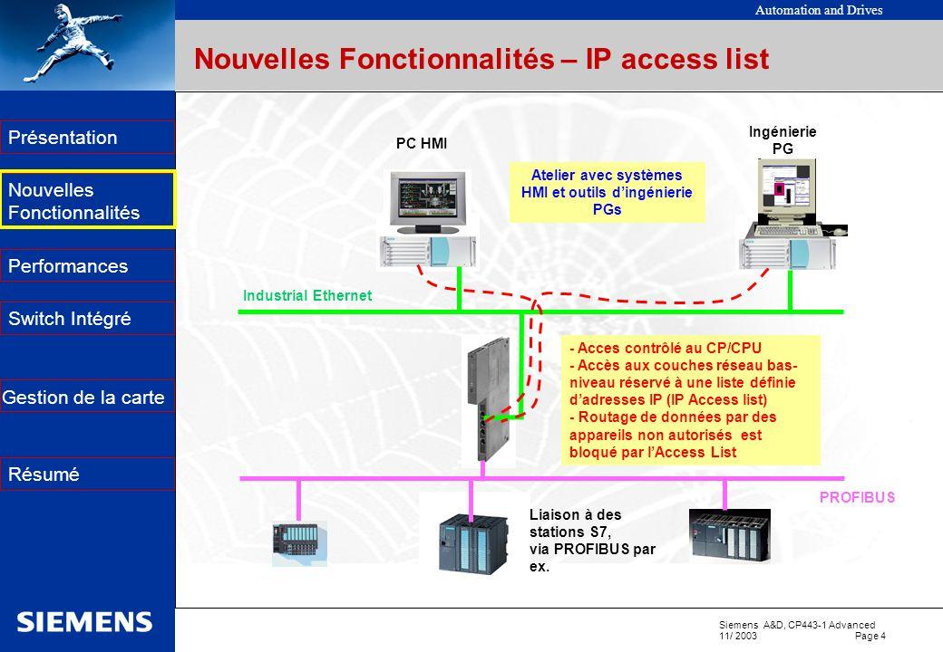 Automation and Drives Siemens A&D, CP443-1 Advanced 11/ 2003 Page 4 EK Présentation Nouvelles Fonctionnalités Performances Switch Intégré Résumé Gesti