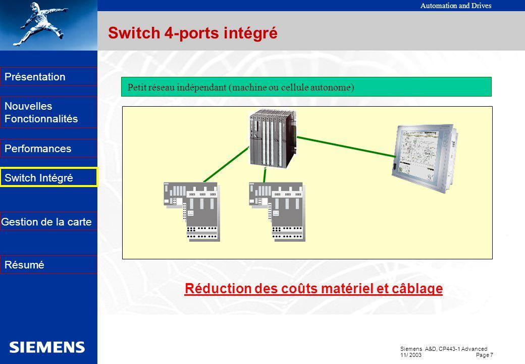 Automation and Drives Siemens A&D, CP443-1 Advanced 11/ 2003 Page 7 EK Présentation Nouvelles Fonctionnalités Performances Switch Intégré Résumé Gesti