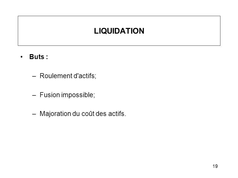19 LIQUIDATION Buts : –Roulement d'actifs; –Fusion impossible; –Majoration du coût des actifs.
