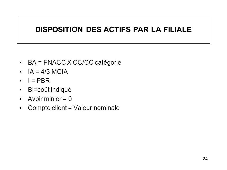 24 DISPOSITION DES ACTIFS PAR LA FILIALE BA = FNACC X CC/CC catégorie IA = 4/3 MCIA I = PBR Bi=coût indiqué Avoir minier = 0 Compte client = Valeur no