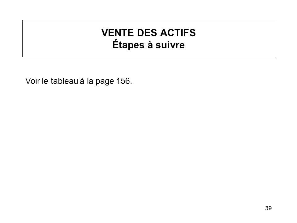 39 VENTE DES ACTIFS Étapes à suivre Voir le tableau à la page 156.