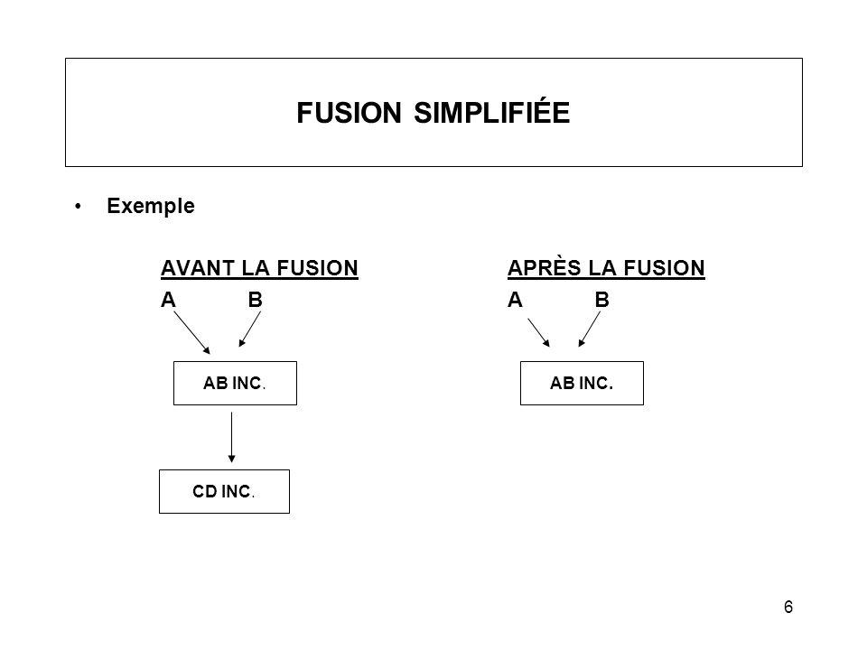 6 FUSION SIMPLIFIÉE Exemple AVANT LA FUSIONAPRÈS LA FUSION ABAB AB INC. CD INC. AB INC.