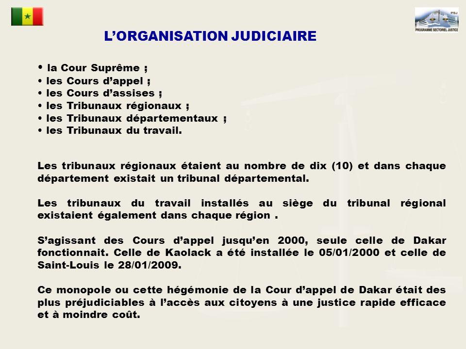 LORGANISATION JUDICIAIRE la Cour Suprême ; les Cours dappel ; les Cours dassises ; les Tribunaux régionaux ; les Tribunaux départementaux ; les Tribunaux du travail.