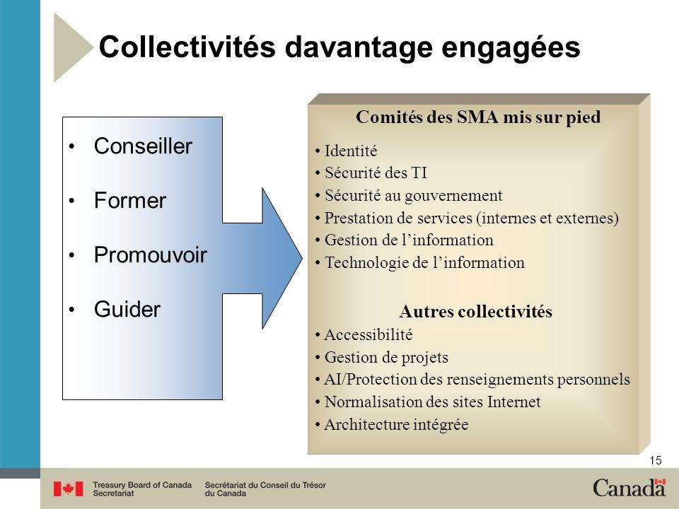 15 Collectivités davantage engagées Conseiller Former Promouvoir Guider Comités des SMA mis sur pied Identité Sécurité des TI Sécurité au gouvernement