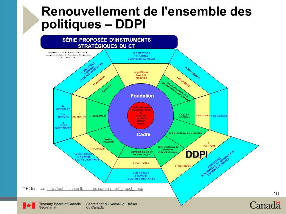 16 Renouvellement de l ensemble des politiques – DDPI * Référence : http://publiservice.tbs-sct.gc.ca/prp-pep/ffgt-cpgt_f.asphttp://publiservice.tbs-sct.gc.ca/prp-pep/ffgt-cpgt_f.asp 12 DIRECTIVES 18 NORMES 5 LIGNES DIRECTRICES 15 DIRECTIVES 4 NORMES 21 LIGNES DIRECTRICES Personnes 44 DIRECTIVES 10 NORMES 1 LIGNE DIRECTRICE 8 POLITIQUES Gestion financière 3 POLITIQUES 24 DIRECTIVES 31+ NORMES 15 LIGNES DIRECTRICES 6 DIRECTIVES 8 NORMES 2 LIGNES DIRECTRICES 6 POLITIQUES Éléments dactif et services acquis Langues officielles 3 POLITIQUES À DÉTERMINER 4 POLITIQUES Cadre de gestion de la gouvernance et des dépenses Rémunération 6 politiques liées à la fondation SÉRIE PROPOSÉE DINSTRUMENTS STRATÉGIQUES DU CT MotherOf All Fondation Cadre Charte des valeurs du secteur public et Code de conduite du secteur public 11 politiques Le présent document et son contenu sont en constante évolution.