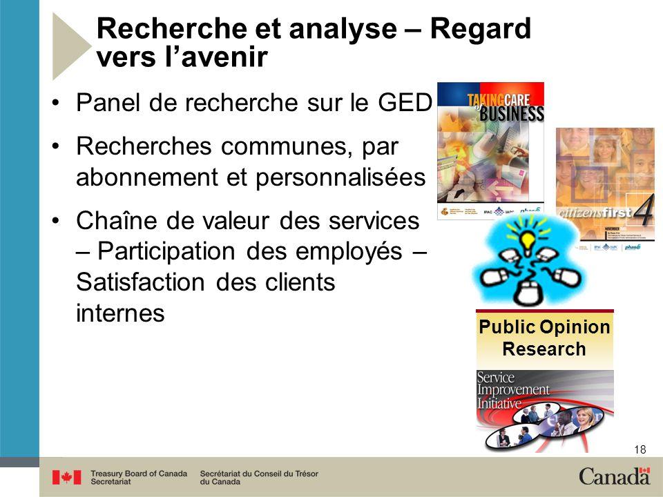18 Recherche et analyse – Regard vers lavenir Panel de recherche sur le GED Recherches communes, par abonnement et personnalisées Chaîne de valeur des