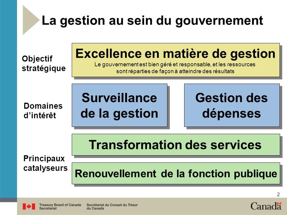 2 La gestion au sein du gouvernement Objectif stratégique Domaines dintérêt Principaux catalyseurs Excellence en matière de gestion Le gouvernement es