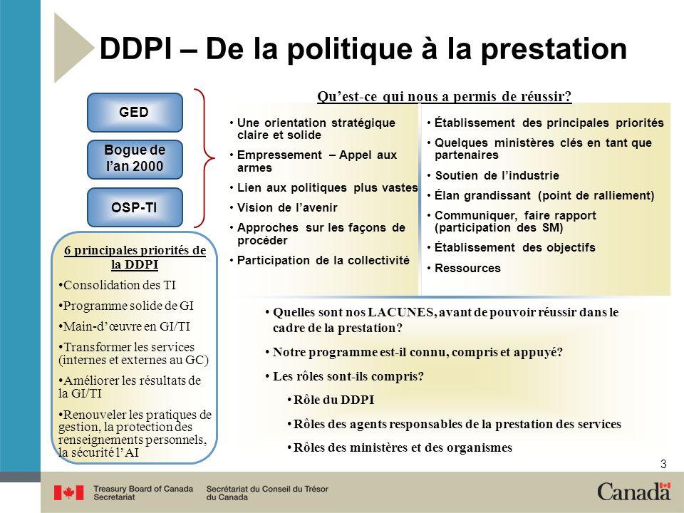 3 DDPI – De la politique à la prestation Bogue de lan 2000 OSP-TI 6 principales priorités de la DDPI Consolidation des TI Programme solide de GI Main-dœuvre en GI/TI Transformer les services (internes et externes au GC) Améliorer les résultats de la GI/TI Renouveler les pratiques de gestion, la protection des renseignements personnels, la sécurité lAI Quest-ce qui nous a permis de réussir.