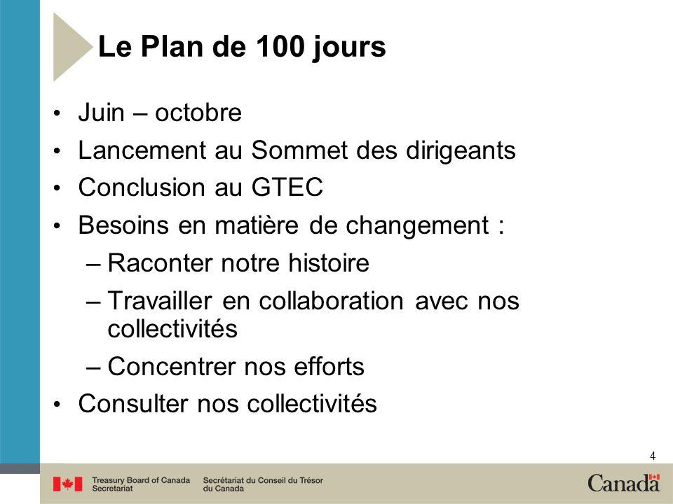 4 Le Plan de 100 jours Juin – octobre Lancement au Sommet des dirigeants Conclusion au GTEC Besoins en matière de changement : –Raconter notre histoire –Travailler en collaboration avec nos collectivités –Concentrer nos efforts Consulter nos collectivités
