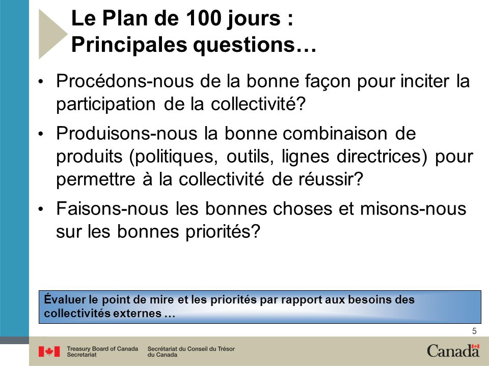 5 Le Plan de 100 jours : Principales questions… Procédons-nous de la bonne façon pour inciter la participation de la collectivité? Produisons-nous la