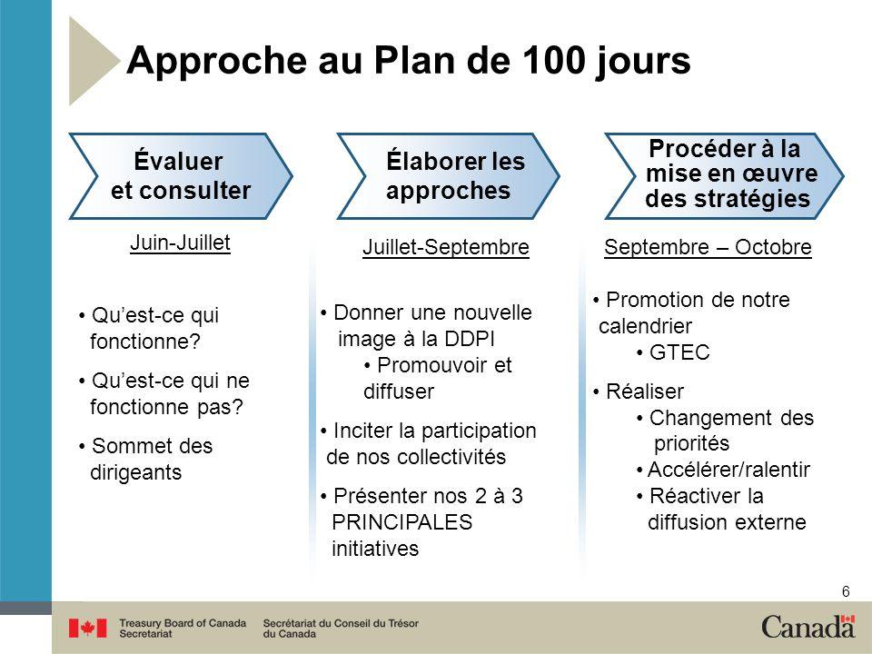 6 Approche au Plan de 100 jours Évaluer et consulter Élaborer les approches Procéder à la mise en œuvre des stratégies Juin-Juillet Quest-ce qui fonctionne.