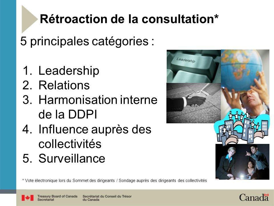 7 Rétroaction de la consultation* 5 principales catégories : 1.Leadership 2.Relations 3.Harmonisation interne de la DDPI 4.Influence auprès des collectivités 5.Surveillance * Vote électronique lors du Sommet des dirigeants / Sondage auprès des dirigeants des collectivités