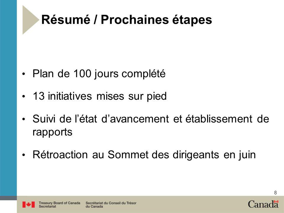 8 Plan de 100 jours complété 13 initiatives mises sur pied Suivi de létat davancement et établissement de rapports Rétroaction au Sommet des dirigeants en juin Résumé / Prochaines étapes
