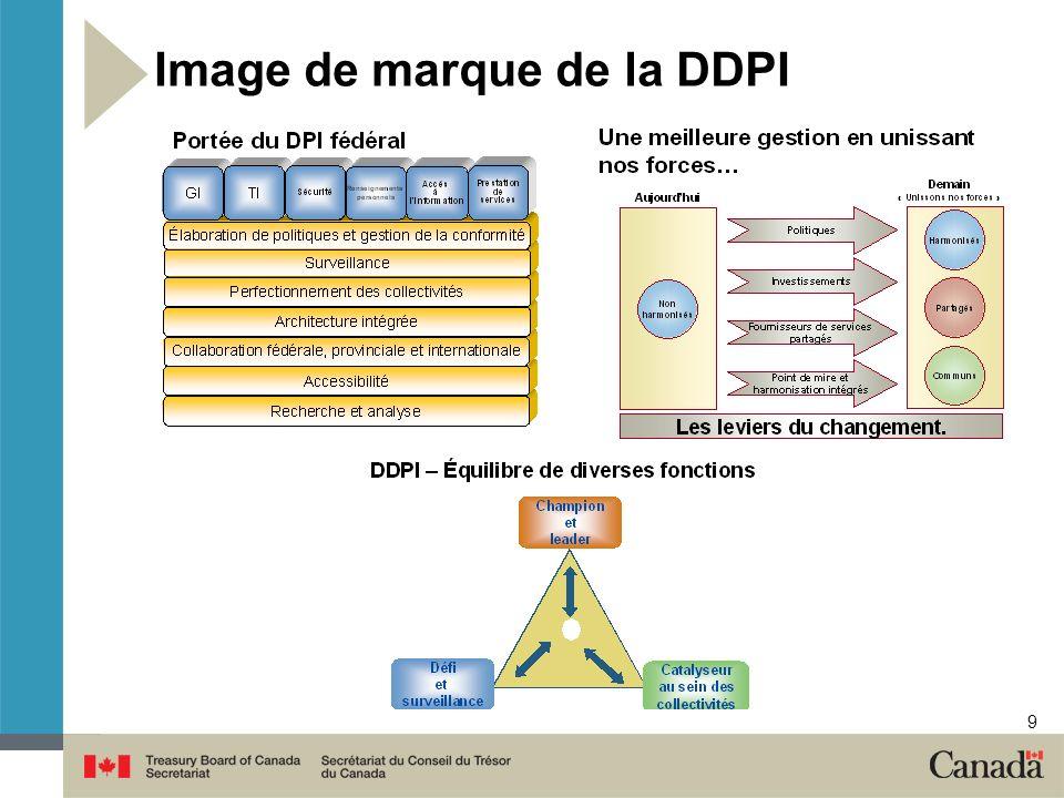 9 Image de marque de la DDPI