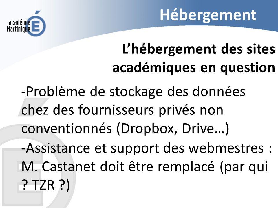 Hébergement Lhébergement des sites académiques en question -Problème de stockage des données chez des fournisseurs privés non conventionnés (Dropbox,