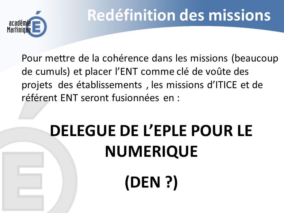 Redéfinition des missions Pour mettre de la cohérence dans les missions (beaucoup de cumuls) et placer lENT comme clé de voûte des projets des établis