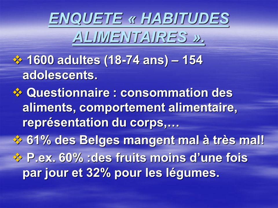 ENQUETE « HABITUDES ALIMENTAIRES ».1600 adultes (18-74 ans) – 154 adolescents.