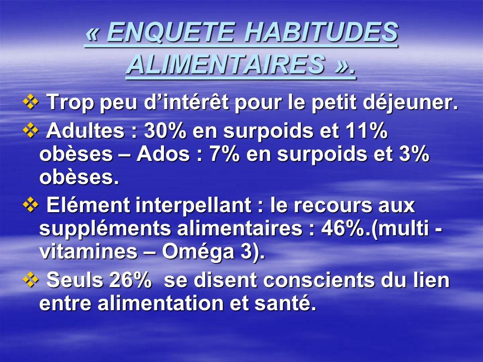 « ENQUETE HABITUDES ALIMENTAIRES ».
